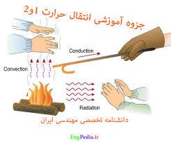 جزوه انتقال حرارت 2